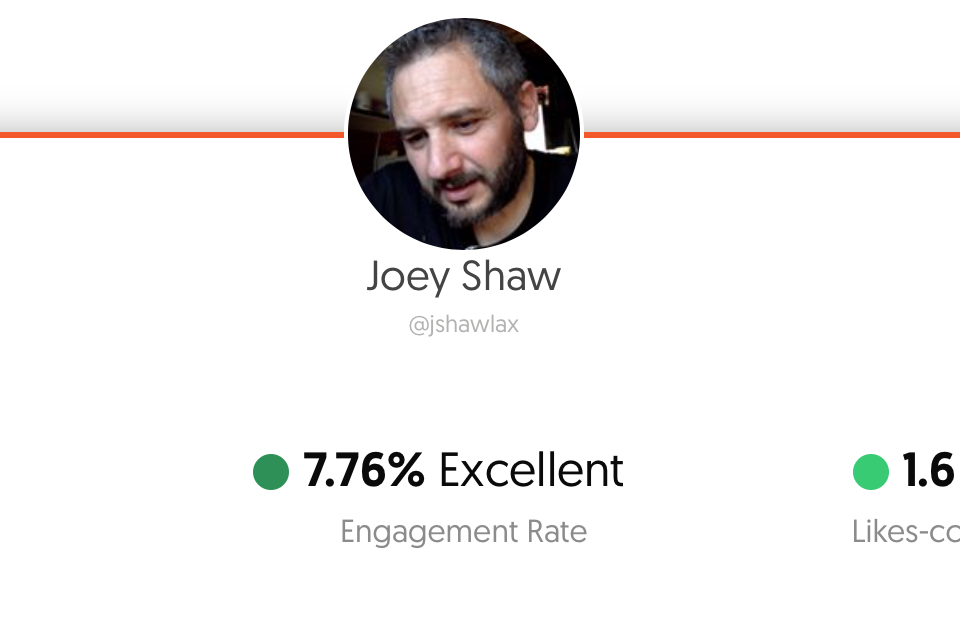 Excellent Engagement Rate